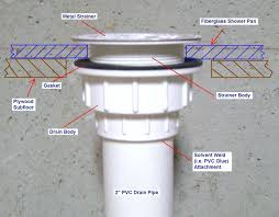 Cabinet Door Replacement Cost by Kitchen Sink Drain Repair Kit Basket Pipe Replacement Cost Parts