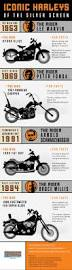 274 best motorcycles images on pinterest motorcycles dirt