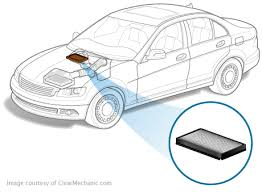 honda crv transmission replacement cost cabin air filter replacement cost repairpal estimate