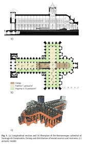 romanesque floor plan medieval soundscape in santiago de compostela medieval histories