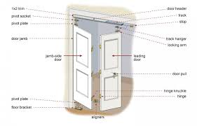 Closet Door Installation Door Astounding Closet Doorlation Photo Concept Service