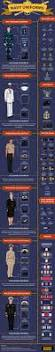 us navy uniforms infographic navy uniforms infographic and navy