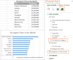 how to make a bar graph in excel