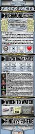 Phoenix International Raceway Map by 130 Best Nascar Tracks Images On Pinterest Track Race Tracks