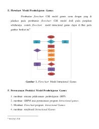 rpp membuat storyboard modul model pembelajaran games