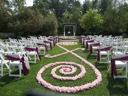 Built Rite Sheds Anderson Indiana by Greencastle Wedding Venues Reviews For Venues