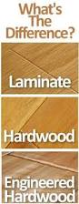 Bamboo Flooring Vs Laminate Water Resistant Laminate Flooring Little Green Notebook