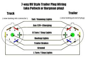 trailer lights troubleshooting 7 pin 7 pin plug wire diagram wiring diagrams
