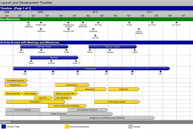 the easy project timeline software swiftlight software