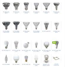 ge led light bulbs ge lighting led l ballast smart catalog hommum