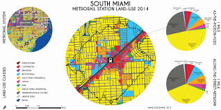 Miami Dade College Map by Understanding Miami U0027s Metrorail Land Use Miami Geographic