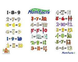 math facts meet the math facts addition subtraction