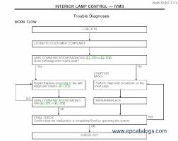 100 wiring diagram nissan x trail 2005 wiring diagram