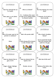 mixtures and separating techniques revision map by hanmphillips