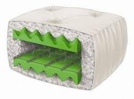 full futon mattresses foter