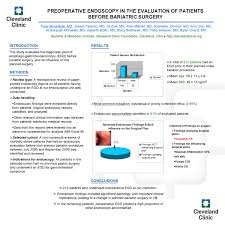 preoperative endoscopy in the evaluation of patients before