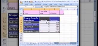 how to create a pareto chart for categorical data in ms excel