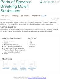 adjectives education com
