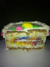 Birthday Cake Made With Cheese Image Inspiration Of Cake And