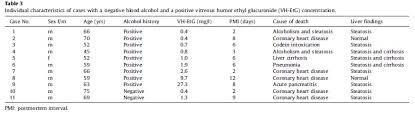 etg test time table immuno2070 immunoassays4biotech page 5