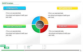 swot analysis template powerpoint feab delightful feab u2013 studiootb