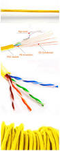 bare copper yellow blue grey color coaxial cable electric wire