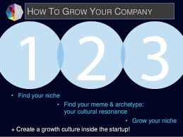 Find Your Meme - growth hack your meme