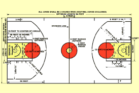 nba com rule no 1 court dimensions equipment