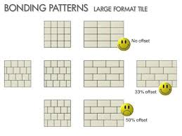 Bathroom Tile Layout Ideas Colors Best 25 Shower Tile Patterns Ideas On Pinterest Subway Tile