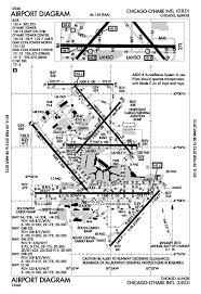 Chicago O Hare Airport Map Techie Tuesday How Does An Aircraft Move On The Ground Life U0027s