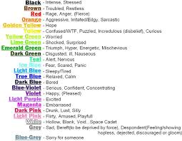 colors for moods 11 best mood chart images on pinterest colour chart meaning of