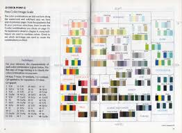 publications are there good reasons avoid using color in