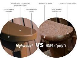 buy the highwood usa weatherly porch swing u2014coastal teak online