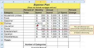 Practice Spreadsheets Formulas