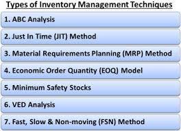 of inventory inventory management techniques efinancemanagement