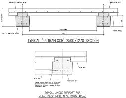 ultrafloor slab systems
