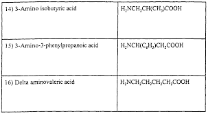 patent wo2000070084a1 preparation of stable liquid and dried