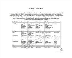 sample unit lesson plan template printable lesson plan template