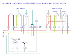 ct kwh meter wiring diagram 28 images sycon 9980 d digital