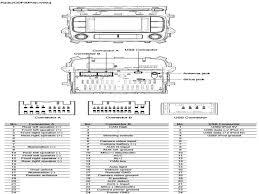 kia sorento alternator wiring diagram kia wiring diagram for cars