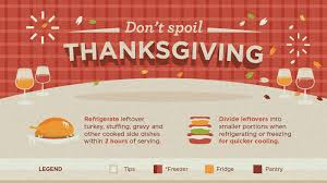 how to store your thanksgiving leftovers infographic craft minute