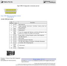 opel obd ii diagnostic connector pinout diagram pinoutguide com