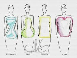 How To Be Comfortable Dancing Beauty O U0027holic How To Choose A Prom Dress For Your Body Type