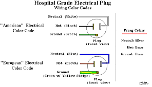ac power cord wiring colors ac wiring diagrams