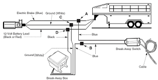 trailer wiring diagram 7 way plug efcaviation com