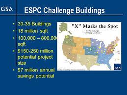 Challenge Std Espc Net Zero Challenge Ppt