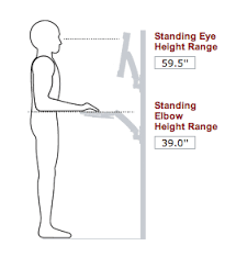 ideal standing desk height enter your height and this site will tell you the ideal measurements