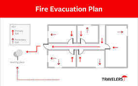 home fire safety plan home fire safety travelers insurance