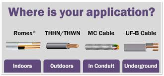 types of wires used in electrical wiring romex cable romex皰 nm b indoor electrical wire with ground