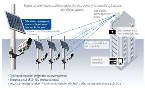 axistelcom internet via satellite vsat